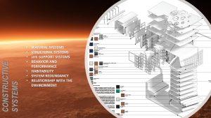 mars-habs-constructivesystems